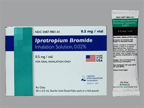 IPRATROPIUM BROMID -Thuốc giãn phế quản kháng acetylcholin (1)