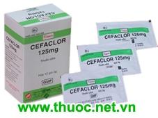 CEFACLOR Kháng sinh uống, nhóm cephalosporin thếhệ2 (1)